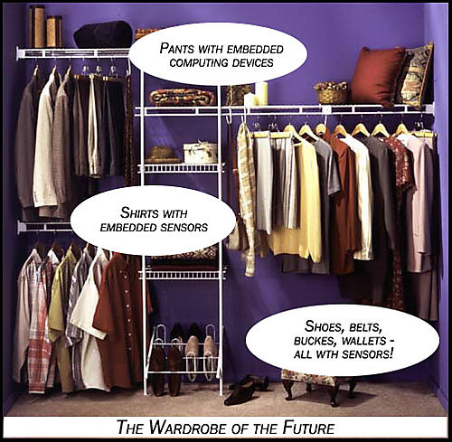 Satire.FutureWardrobe